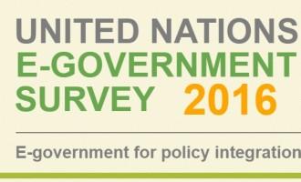 Vietnam climbs 10 notches on UN e-Government list